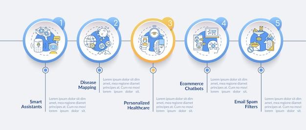 Infografik-vorlage für ki-anwendungen