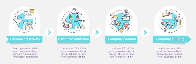 Infografik-vorlage für kundenentwicklungs-framework-vektor