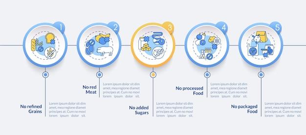 Infografik-vorlage für nachhaltige ernährung