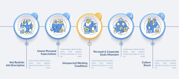 Infografik-vorlage für nicht übereinstimmende ziele