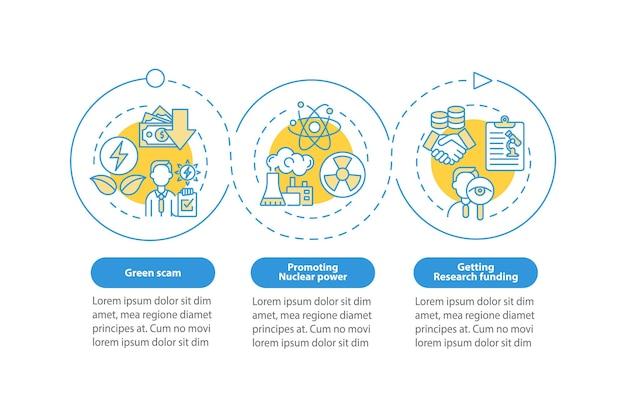 Infografik-vorlage für nukleare vektoren fördern