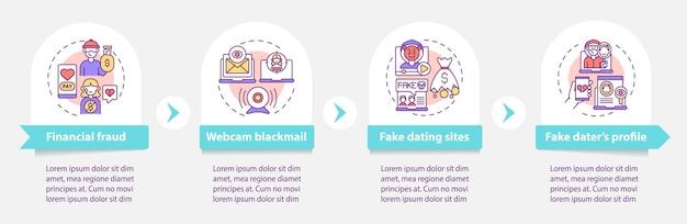 Infografik-vorlage für online-dating-risiken