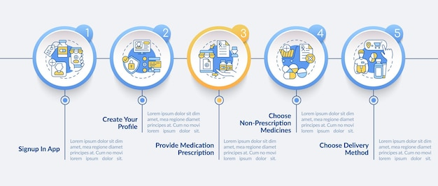 Infografik-vorlage für online-medikamentenbestellung. erstellen sie ihre designelemente für die profilpräsentation. datenvisualisierung mit 5 schritten. zeitdiagramm verarbeiten. workflow-layout mit linearen symbolen