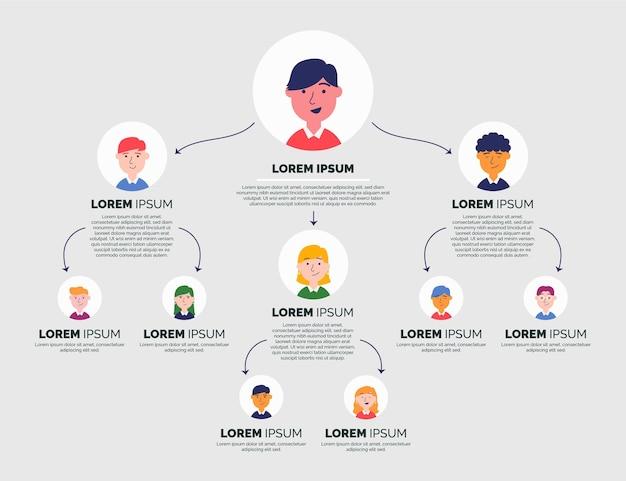 Infografik-vorlage für organigramme