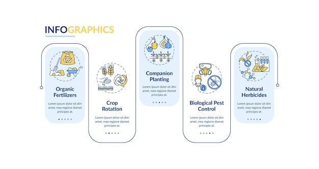 Infografik-vorlage für prinzipien des ökologischen landbaus