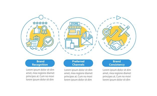 Infografik-vorlage für produktbewusstseinskampagnen