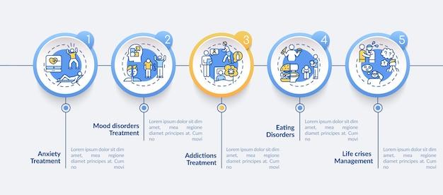 Infografik-vorlage für psychische gesundheit
