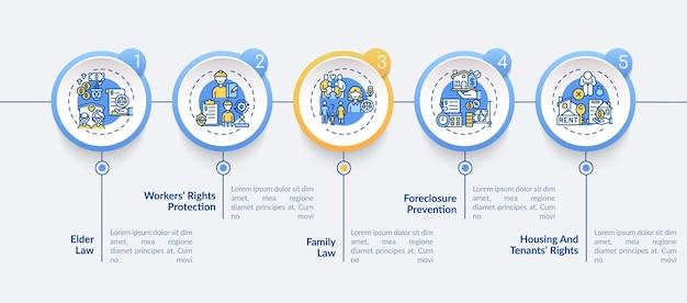 Infografik-vorlage für rechtsdienstleistungstypen