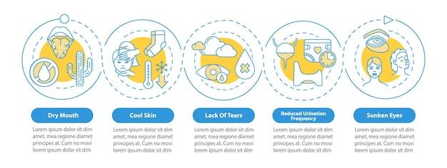Infografik-vorlage für rotavirus-symptome. designelemente für die präsentation von virusinfektionen. datenvisualisierung mit 5 schritten. zeitachsendiagramm des prozesses. workflow-layout mit linearen symbolen