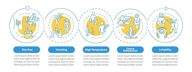 Infografik-vorlage für rotavirus-symptome. durchfall, erbrechen zeigt designelemente der präsentation an. datenvisualisierung mit 5 schritten. zeitachsendiagramm des prozesses. workflow-layout mit linearen symbolen