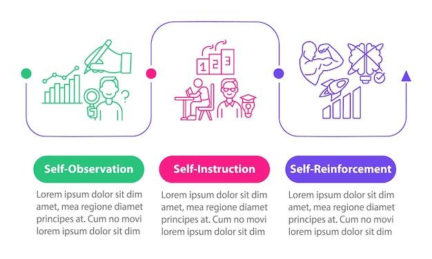 Infografik-vorlage für selbstkontrolltechniken. gestaltungselemente der selbstregulierungsstrategie-präsentation. datenvisualisierung in 3 schritten. zeitachsendiagramm des prozesses. workflow-layout mit linearen symbolen