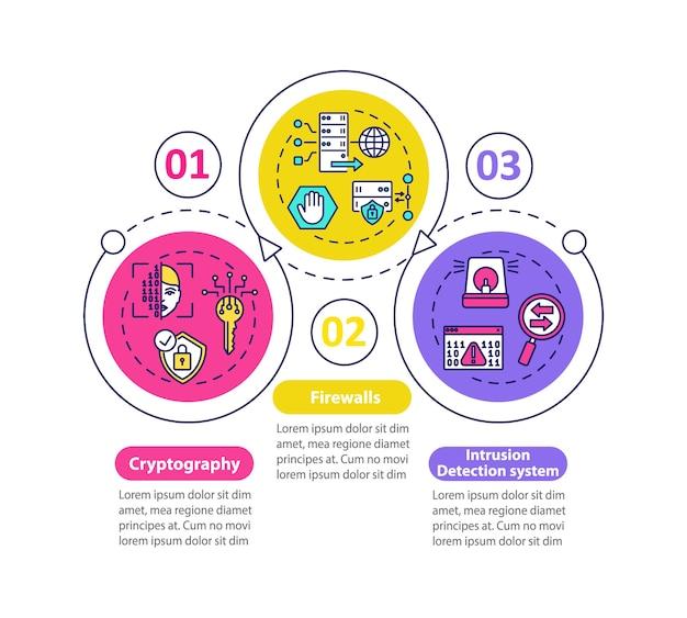 Infografik-vorlage für sicherheitstools