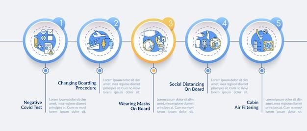 Infografik-vorlage für sperrreiseregeln. ändern der gestaltungselemente für die präsentation des boarding-verfahrens. datenvisualisierung mit 5 schritten. zeitdiagramm verarbeiten. workflow-layout mit linearen symbolen