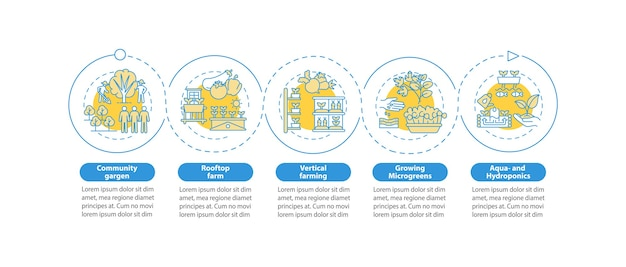 Infografik-vorlage für städtische landwirtschaft
