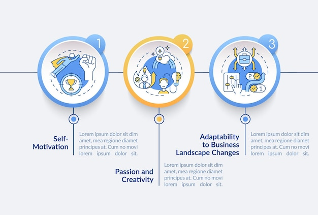 Infografik-vorlage für startanforderungen vektor. business-präsentation skizzieren gestaltungselemente. datenvisualisierung in 3 schritten. info-diagramm zur prozesszeitachse. workflow-layout mit liniensymbolen