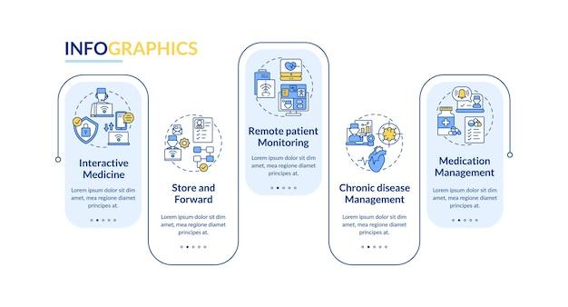Infografik-vorlage für telemedizin-dienste