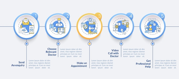Infografik-vorlage für telemedizinische konsultationsschritte