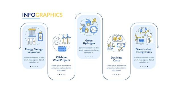 Infografik-vorlage für treibhausgasemissionen. gestaltungselemente für die präsentation von offshore-windenergie. datenvisualisierung mit 5 schritten. zeitdiagramm verarbeiten. workflow-layout mit linearen symbolen