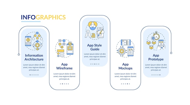 Infografik-vorlage für ui- und ux-entwurfsschritte.