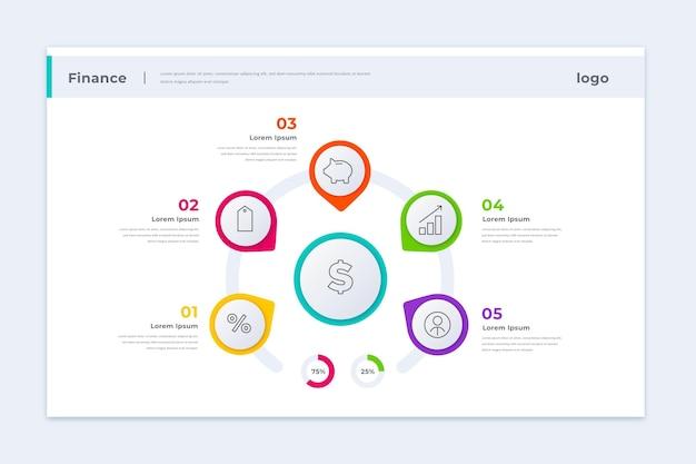 Infografik-vorlage für unternehmensfinanzierung