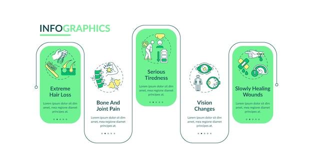 Infografik-vorlage für vitaminverlust