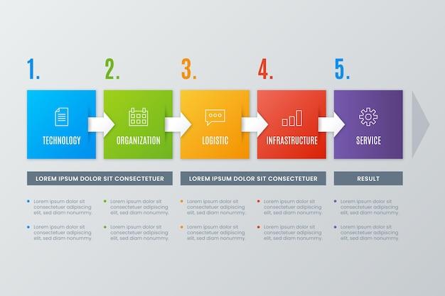 Infografik-vorlage für wertschöpfungskettendiagramme