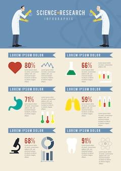 Infografik-vorlage für wissenschaft und forschung