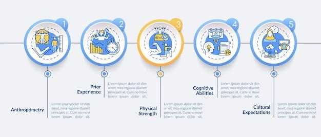 Infografik vorlage illustration der menschlichen fähigkeiten