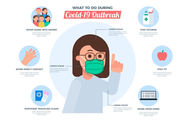 Infografik vorlage mit coronavirus