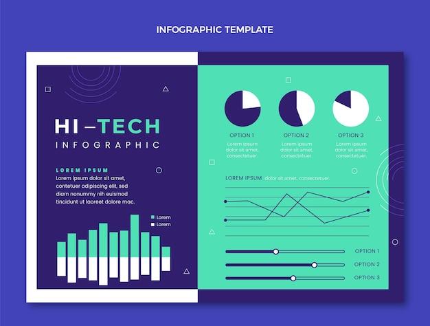 Infografik-vorlage mit minimaler technologie des flachen designs