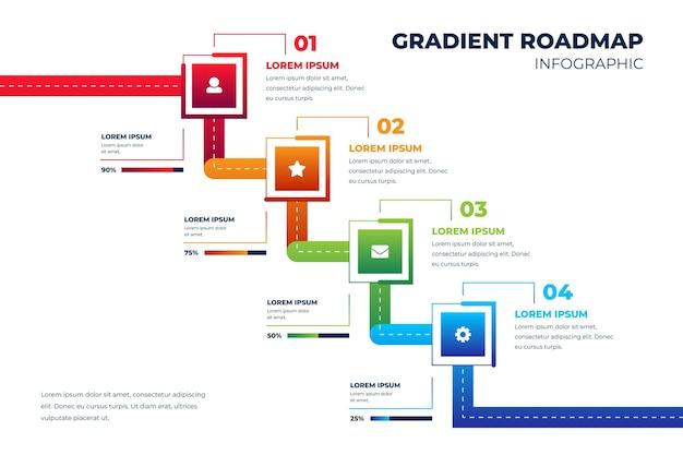 Infografik-vorlage mit verlaufsfahrplan