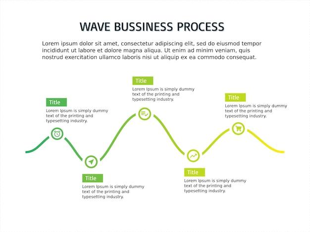 Infografik vorlage welle und geschäftsprozess