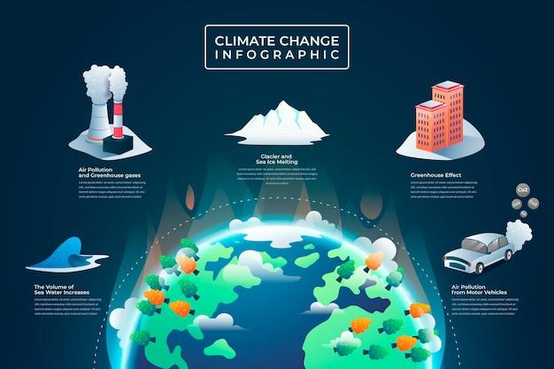 Infografik-vorlage zum gradienten klimawandel