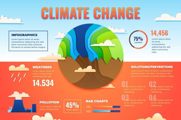 Infografik-vorlage zum klimawandel im papierstil