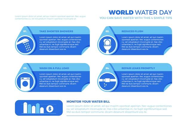 Infografik-vorlage zum weltwassertag