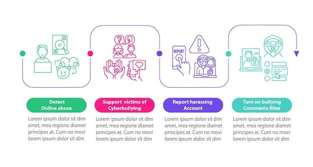 Infografik-vorlage zur bekämpfung von cybermobbing. opfer unterstützen präsentationsdesignelemente.