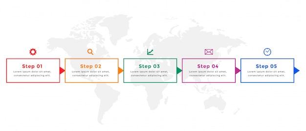 Infografik-vorlagendesign der geschäftszeitleiste in fünf schritten