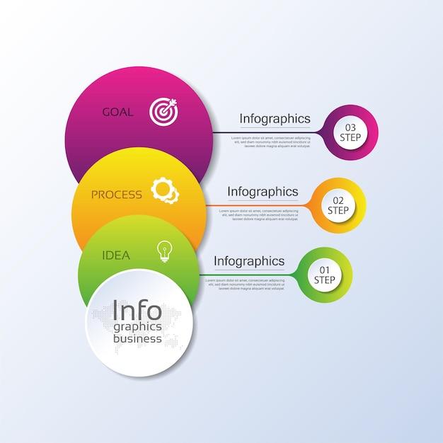 Infografik-vorlagenkreis des präsentationsgeschäfts mit drei schritten