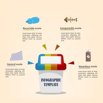 Infografik wählen mülltonne für wurf müll.