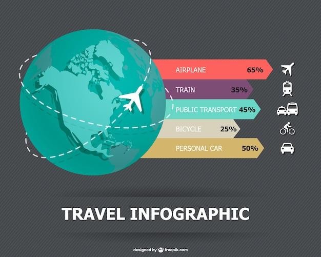 Infografik weltreisen