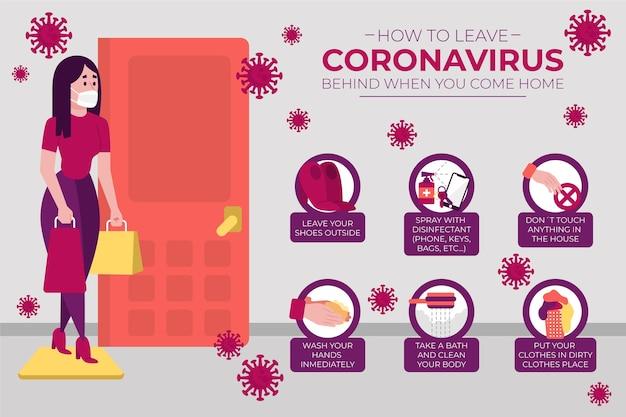 Infografik - wie sie das coronavirus hinter sich lassen, wenn sie nach hause kommen