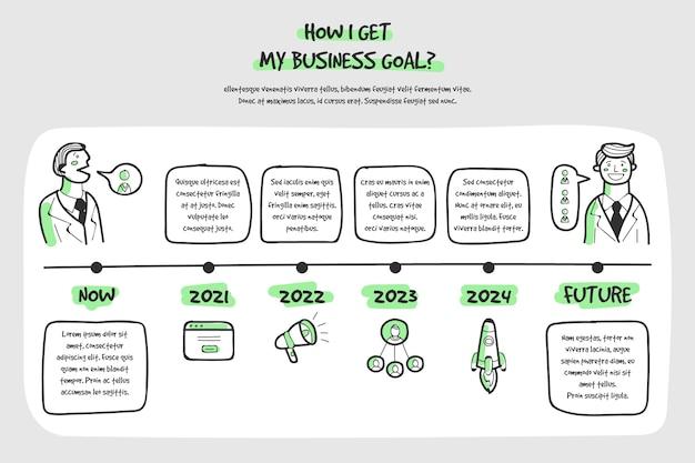 Infografik zeitleiste mit details
