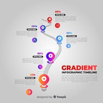 Infografik-zeitleiste