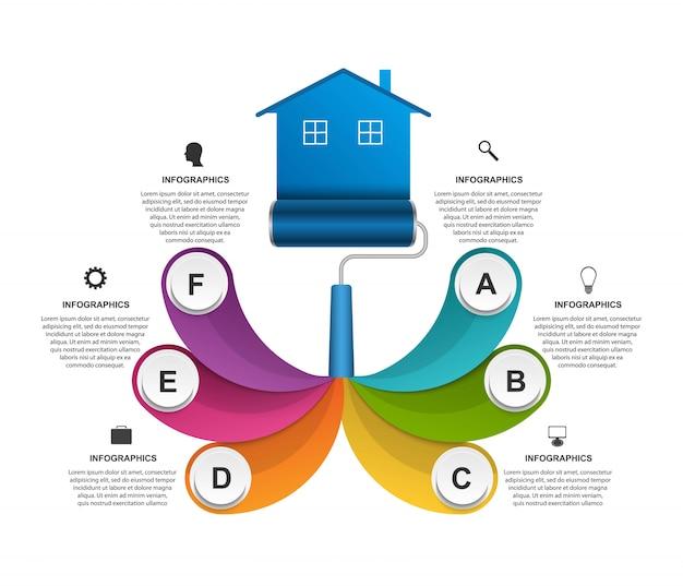 Infografik zu bauthemen, reparatur von eigenheimen, hausverkäufe.