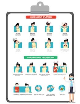 Infografik zu coronavirus-symptomen und prävention