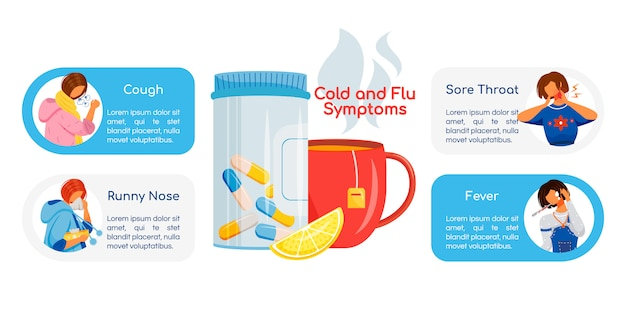 Infografik zu erkältungs- und grippesymptomen