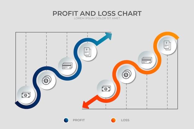 Infografik zu gewinn und verlust