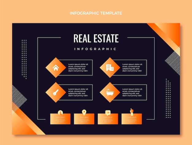 Infografik zu immobilien mit farbverlauf
