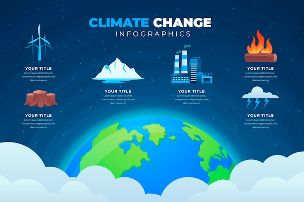 Infografik zum gradienten klimawandel