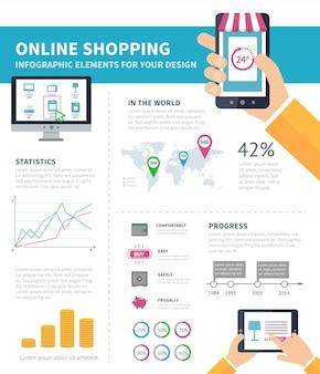 Infografik zum online-einkaufsprozess mit symbolen für computer, smartphones, laptops und tablets. flache design-infografik und platz für text